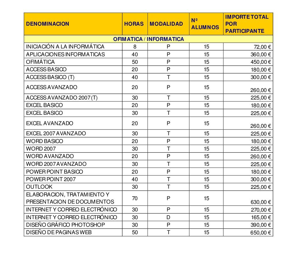 catalogo-formacion-bonificada_1-001